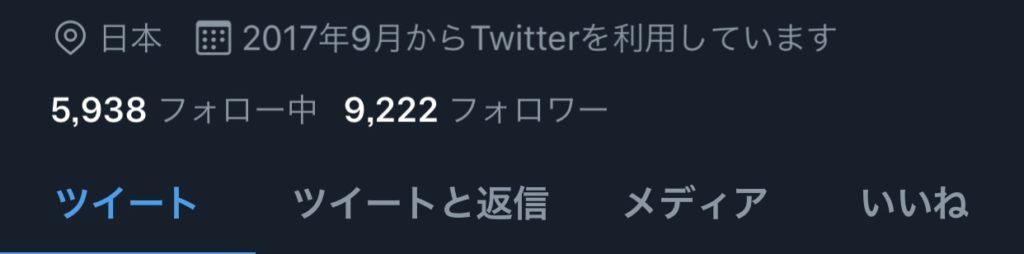 Twitterフォロワーの増やし方を実践して9000人になった証拠の画像