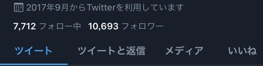 Twitter1万人を超えるインフルエンサー級のアカウントの写真